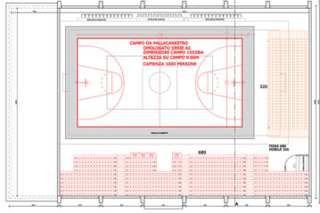 Sistemazione del campo per pallacanestro