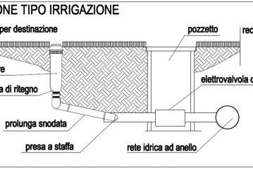Sistema di irrigazione, sezione