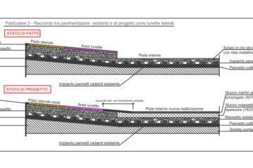 Sezione raccordo fra pavimentazioni esistenti
