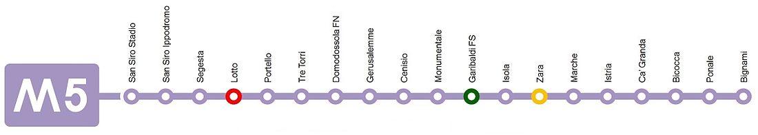 Le fermate della linea lilla M5