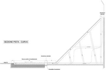 Sezione della pista in curva.
