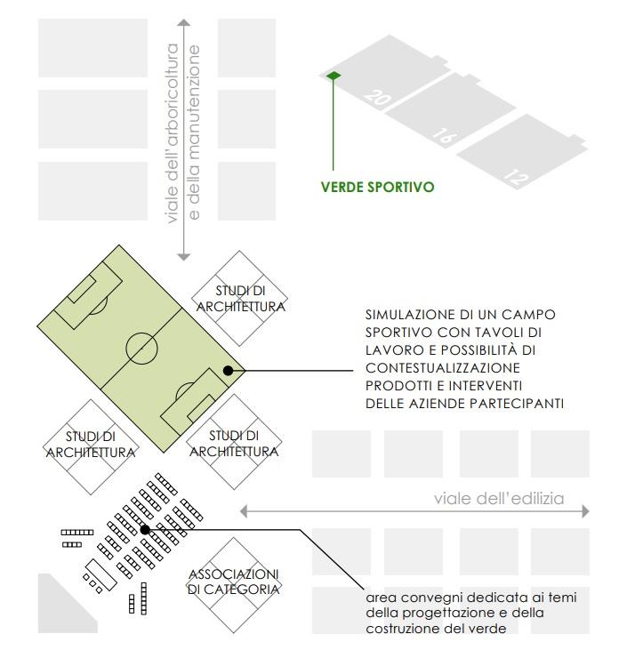 La pianta dell'area dedicata al verde sportivo
