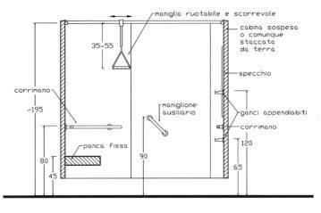 Cabina a rotazione accessoriata per disabili (sezione)