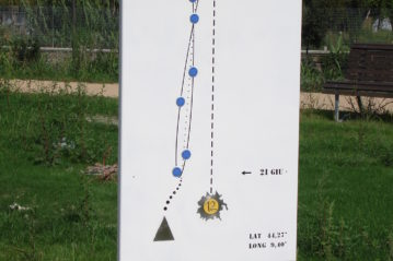 lorenzetti-meridiana macchia di luce