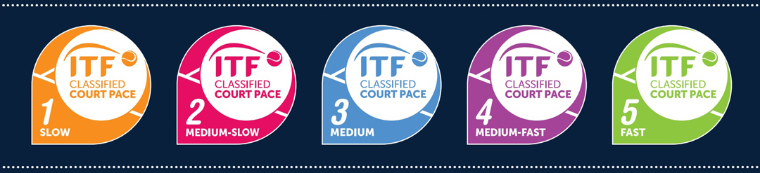 Tennis-Intro-categorie