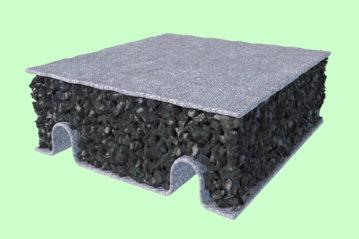 Tappeto elastico Fine Tuned System (Mondo).