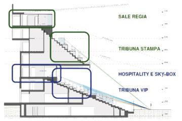 sezione-tribune-01