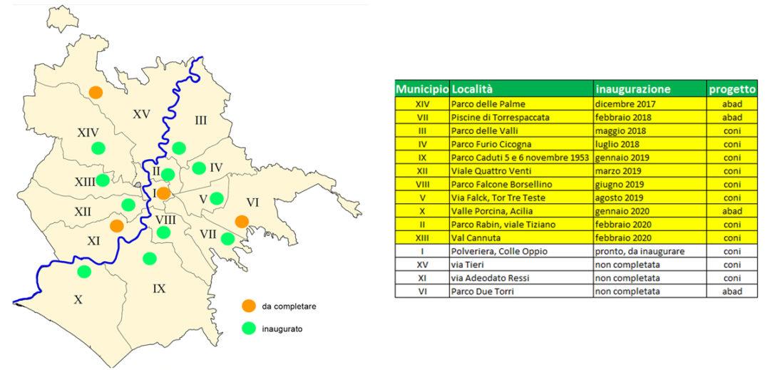 roma playground mappa