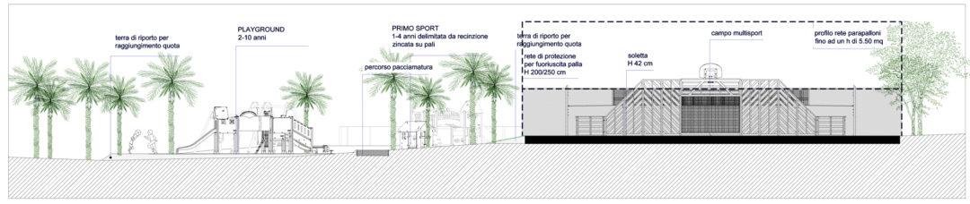 roma playground sezioni abad