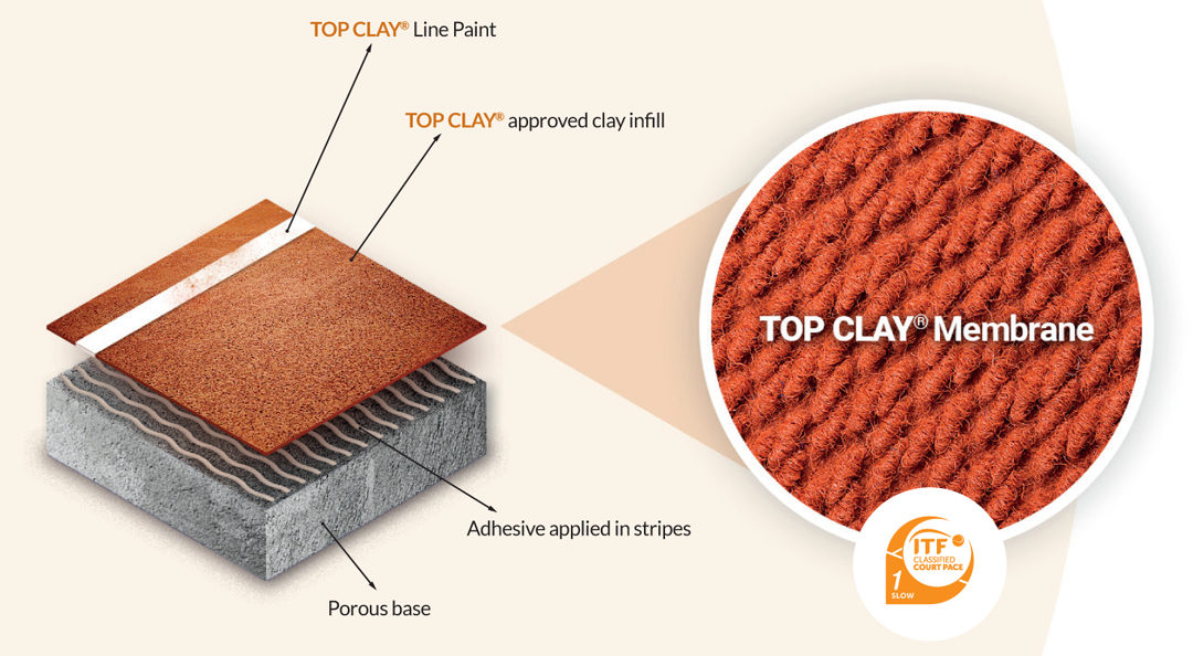 top clay pavitex tennis
