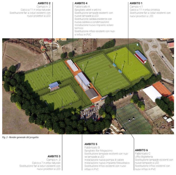 2019 05 02 SM&M_Dossier Impianti sportivi_ABRUZZO.indd